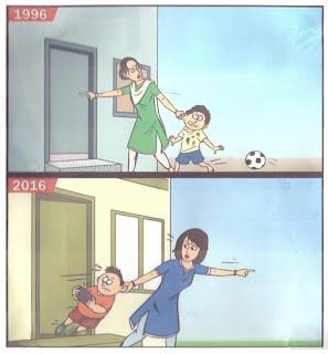 No ano de 1996 uma mãe leva o filho, que jogava à bola, por uma orelha para dentro de casa. Em 2016 uma mãe leva o filho, que jogava video-jogos, por uma orelha para fora de casa.