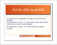 http://exchange.smarttech.com/details.html?id=7d4c18f8-012f-4090-926f-046b610f80fe