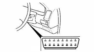 Cara Membaca Kode Kerusakan (DTC) Sistem EFI Mitsubishi