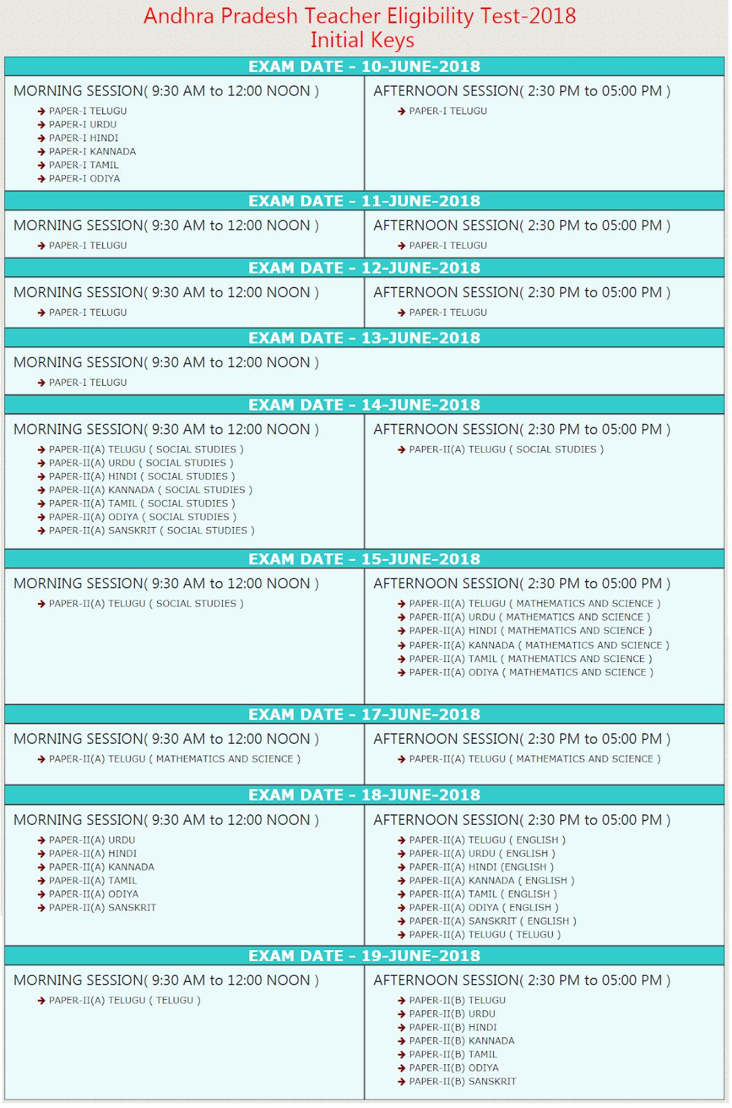 Andhra Pradesh TET Key 2018