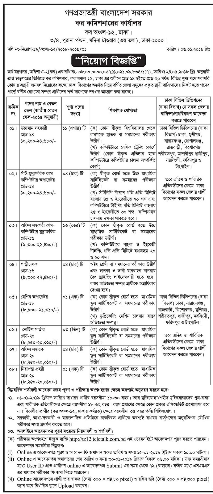 Taxes Zone-12, Dhaka Job Circular 2019