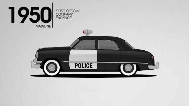 The History of Ford Police Cars