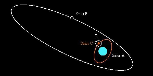 sirius star system planets - photo #31