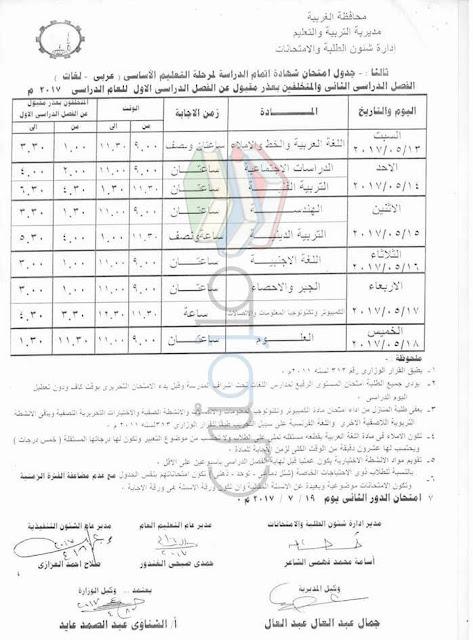 جدول امتحانات الشهادة الاعدادية 2017 الترم الثاني محافظة الغربية
