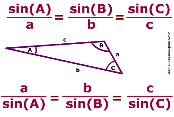 formula picture law of sines2
