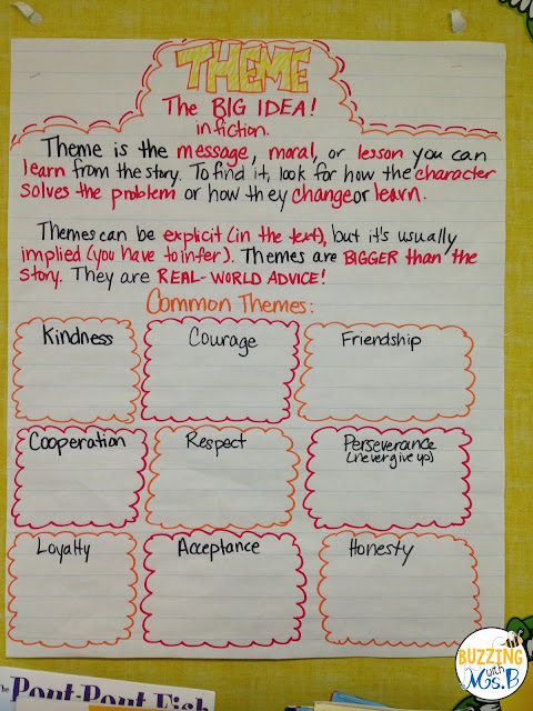 Easy hacks for making your anchor charts interactive and memorable! Check out these five ideas for hands-on anchor charts that work for upper elementary. Each tip is easy to use, practical and only requires you to use materials you already have on hand! They work with graphic organizers and any content kids are learning in reading or writing!