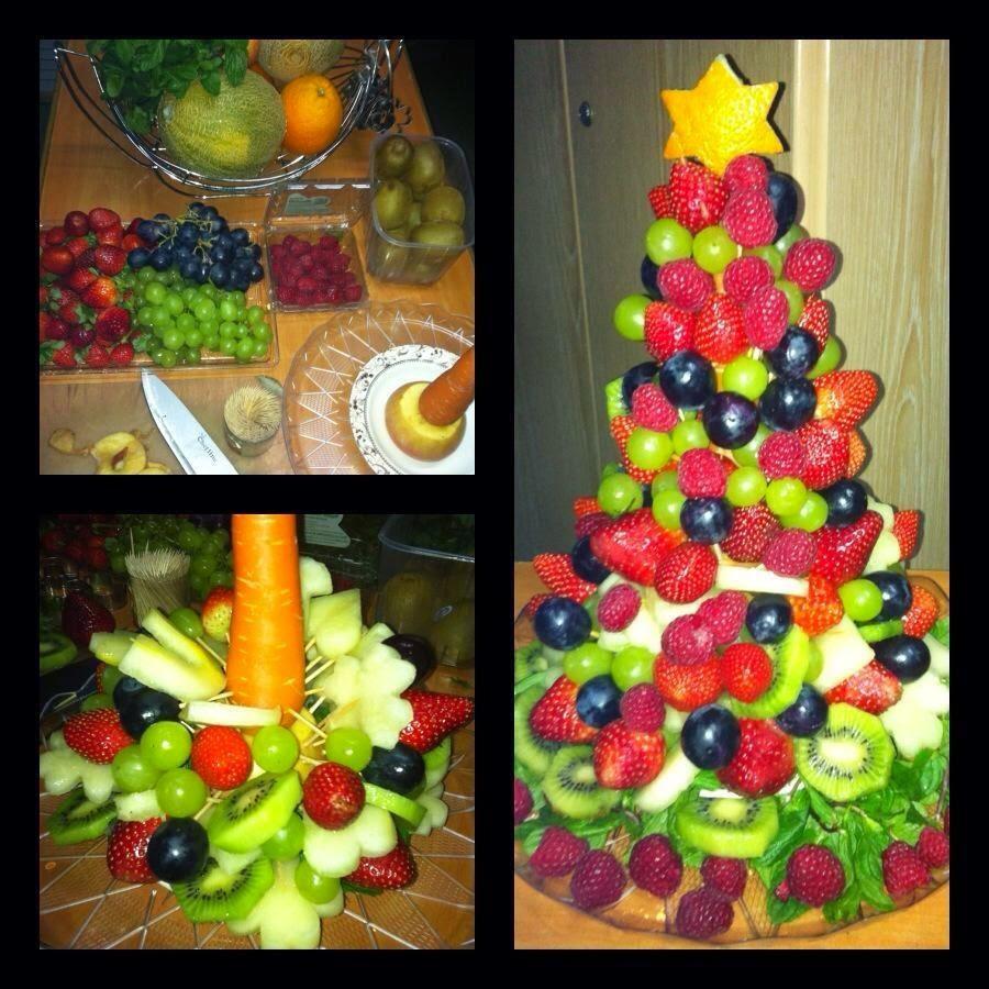 Christmas Tree Fruit.Diy Craft And Arts