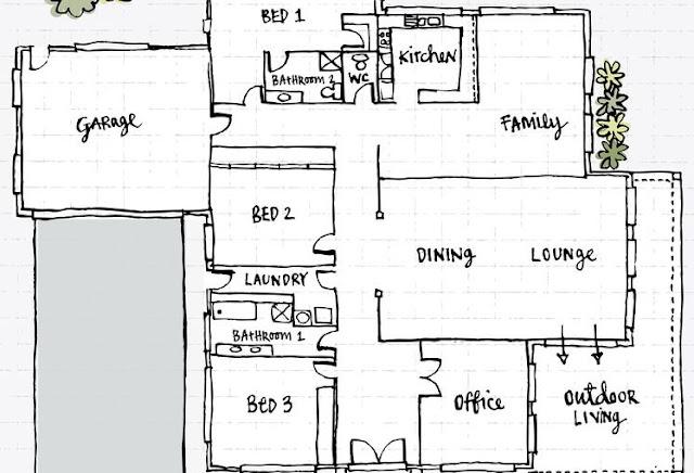 denah rumah minimalis dan penataan ruang