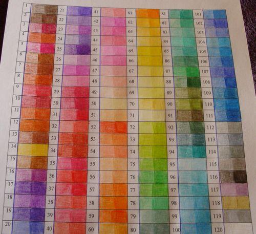 Jai Testé Pour Vous Les Crayons De Couleur Zenacolor