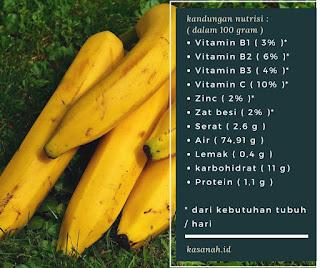 Kandungan nutrisi buah pisang