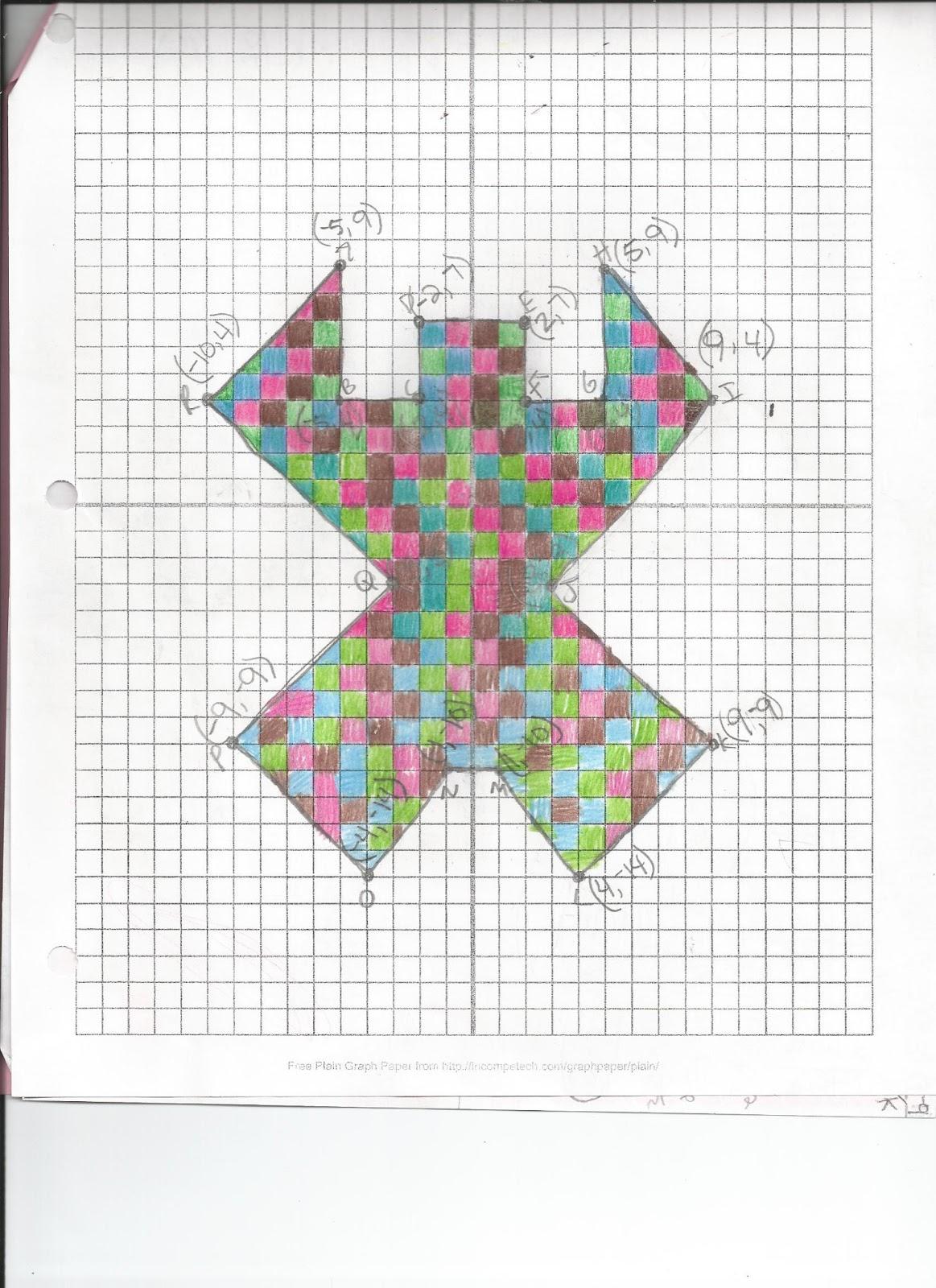 Misscalcul8 Made 4 Math Distance Formula Project
