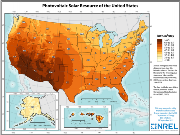 A map of solar power production potential across the U.S., showing that the Southeast, from Texas to Virginia, receives roughly the same amount of solar radiation. (Credit: NREL) Click to Enlarge.