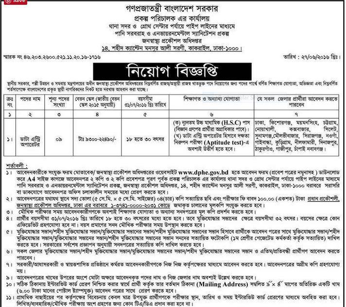 Ministry Of Health Job Circular 2016 - BD Results 24