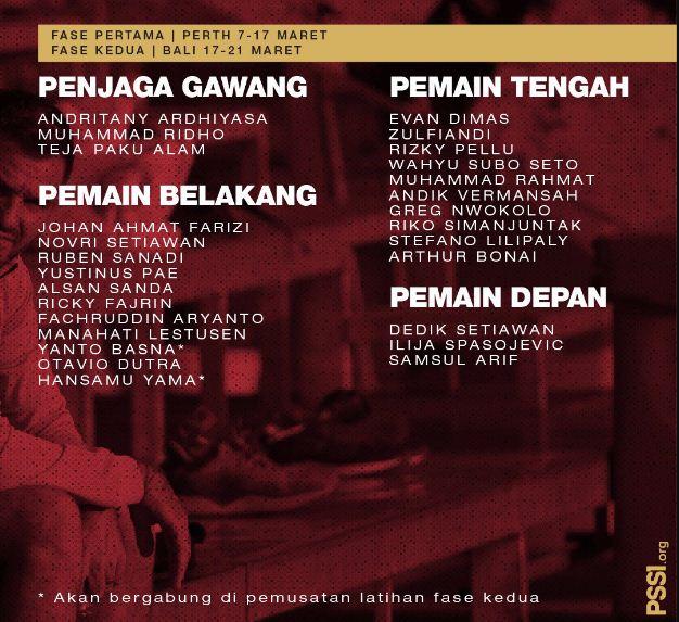 Daftar 27 Pemain Timnas Indonesia Senior