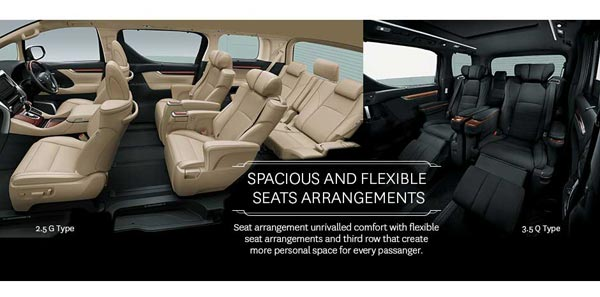 interior all new toyota alphard