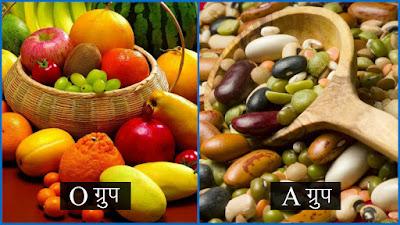ब्लड ग्रुप के अनुसार रखें अपनी डाइट, जल्द दिखेंगे फायदे.....your diet should be suit your blood group