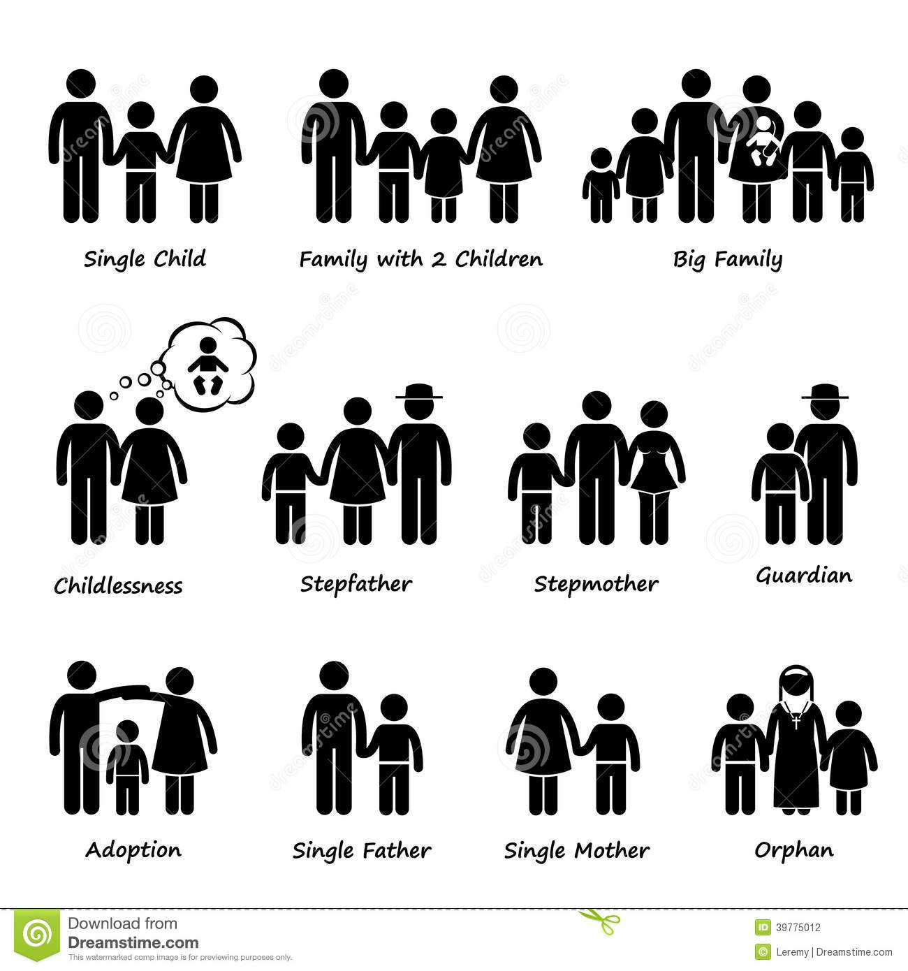 Our English Blog 2 Families