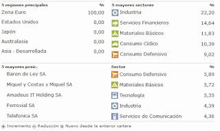 FONDO DE INVERSIÓN AVIVA