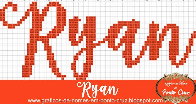 Nome Ryan em Ponto Cruz