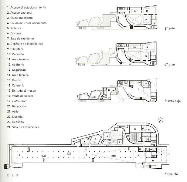 Museo Camargo Alvaro Siza Pinterest - client proposal sample