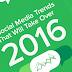 6 SocialMedia Marketing Trends That Will Take Over 2016