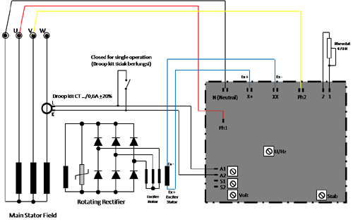 wiring diagram avr generator as440 avr wiring diagram wiring lights \u2022 wiring diagrams j stamford avr as440 wiring diagram at fashall.co