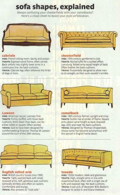 Sofa shape infographic interior design cheat sheet on Hello Lovely Studio
