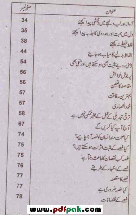 contents of Zehni Dabao Se Nijat pdf