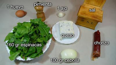 Empanada de espinacas queso y chorizo. Ingredientes para el relleno de la empanada