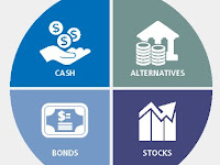 3 Alternative Investments for Income