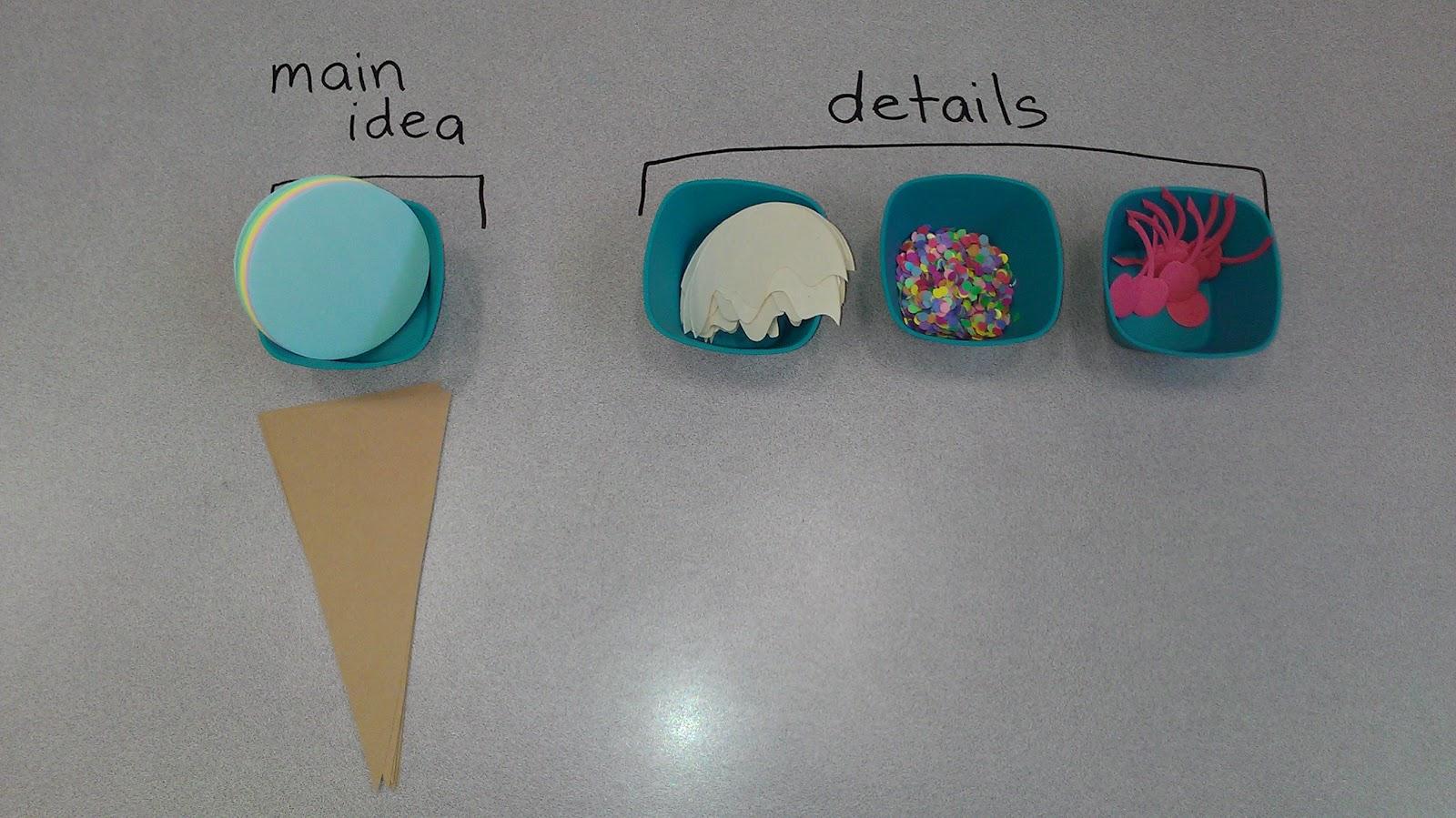 Apples To Applique Ice Cream Main Idea