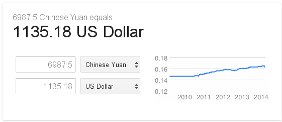 Ever Since I Have Lived In China Been Looking For An Easy Way To Transfer Money From The Us Also A
