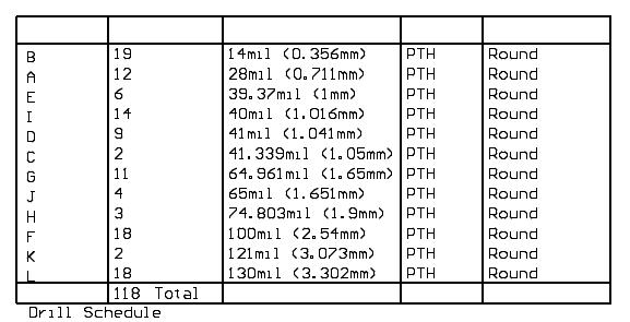 Altium PCB Designer: Drill Table - Bugs