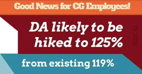 da-hike-12-percent-cg-employees