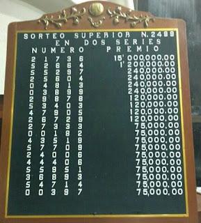 pizarra-sorteo-superior-2499-viernes-03-02-2017