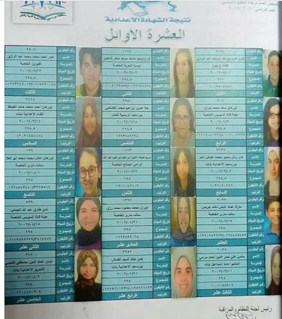 بورسعيد:الان نتيجة الصف الثالث الاعدادى-الشهاده الاعداديه-اخر العام2017برقم الجلوس