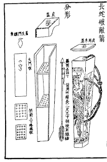 Ming Chinese Handheld Multiple Rocket Launcher
