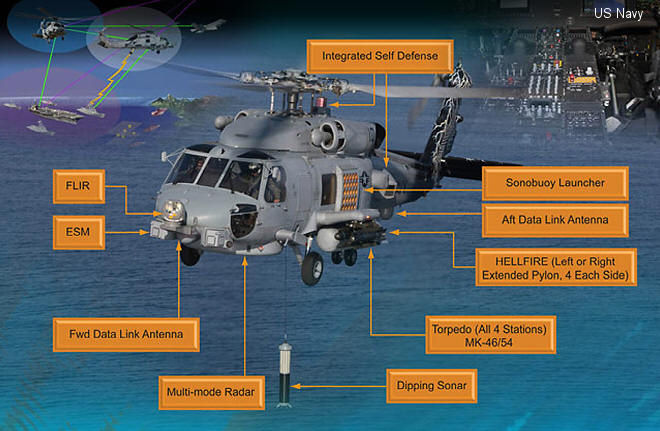 mh 60r seahawk helicopters with Lockheed Martin Delivers Final Mh 60r on Sunshine Coast Defence Industry In The Spotlight furthermore Mh 60r au cae2 further Sik s 70 Sea additionally Sa royal saudi navy additionally Wings Over Illawarra 2017 Ran Mh 60r Romeo Seahawk.