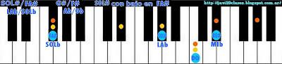 acorde piano chord  (SOL# con bajo en FA#) o (LAb bajo en SOLb)
