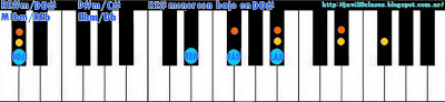 acorde piano chord RE#m7/DO# o MIbm7/REb = D#m7/C# o Ebm7/Db  (RE#m con bajo en DO#) o (MIbm bajo en REb)
