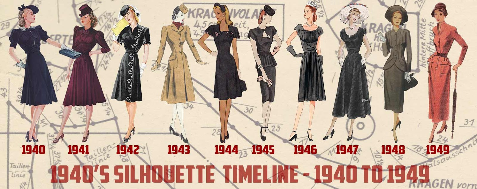 Fashion Designers During World War