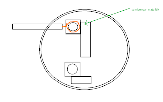 Pemasangan saklar Tunggal dengan piting lampu sesuai dengan PUIL