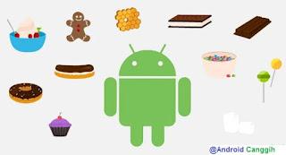 daftar nama android