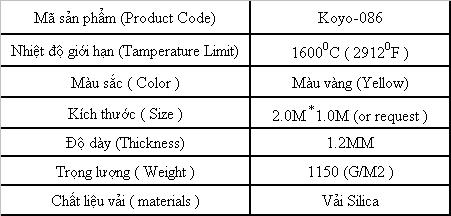 Mã sản phẩm Koyo 086