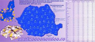 Topul județelor după sumele primite de la UE și alți donatori în ultimii cinci ani