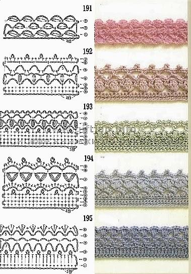 Uncinetto e crochet raccolta schemi per bordi e for Schemi bordi uncinetto per asciugamani