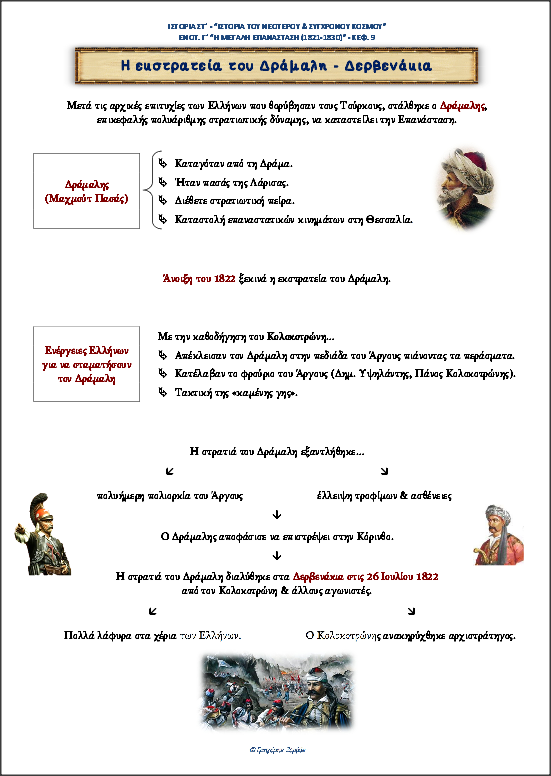 http://eclass31.weebly.com/uploads/8/3/3/4/8334101/c-kef-9-istoria_st.pdf