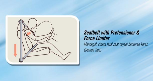 Airbag With Potensioner Force Limiter Berguna Untuk Mencegah Cidera Fatal Saat Terjadi Tabrakan Keras
