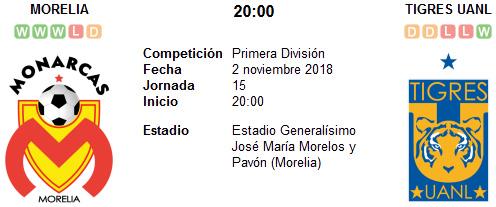 Monarcas Morelia vs Tigres UANL en VIVO