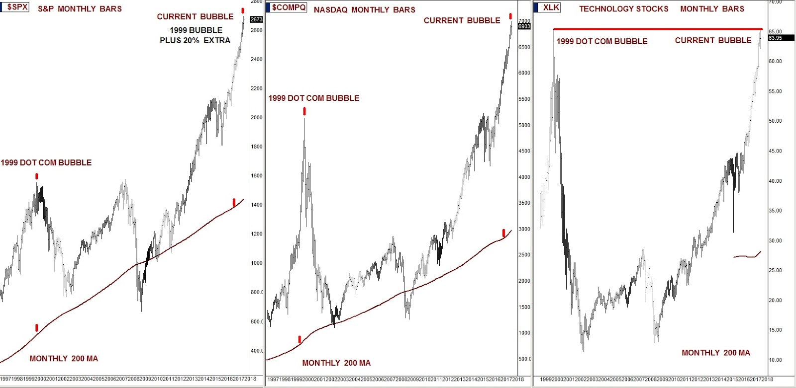 The Stock Market Viewpoint